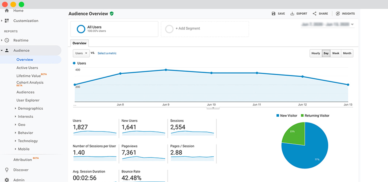 WP event manager google analytics ashboard