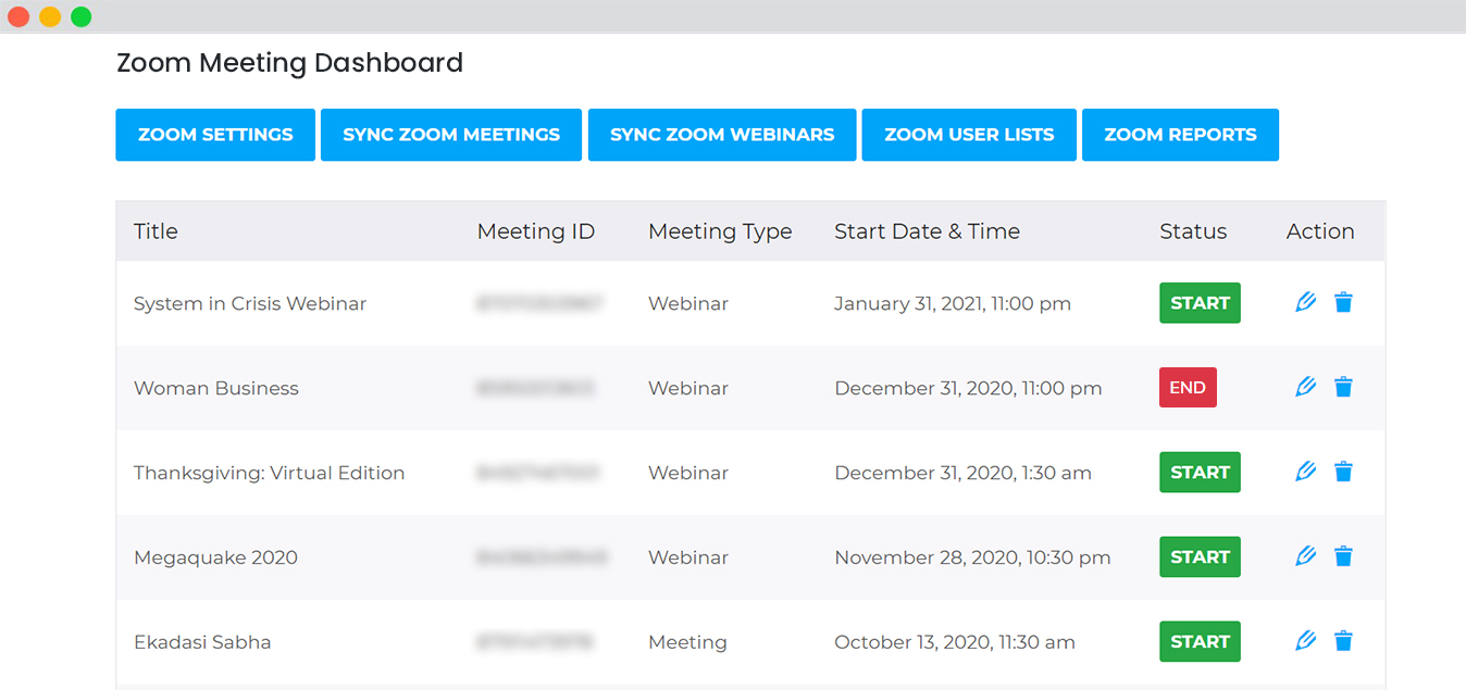 list of meetings created in the Zoom