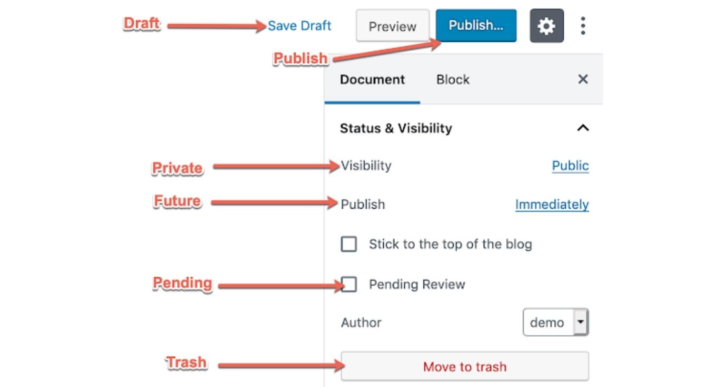 Custom Statuses in WordPress 1
