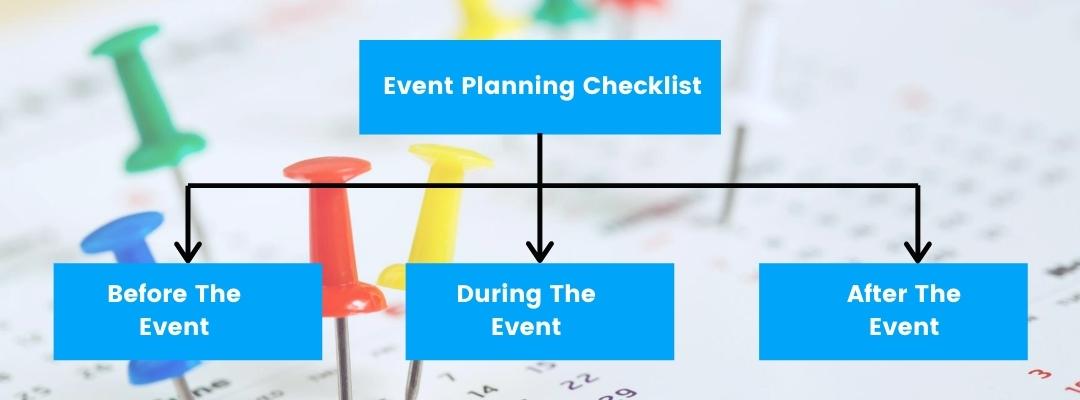 Structure Virtual Event Planning Checklist