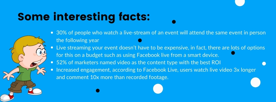 Some fact of Live Streaming Events